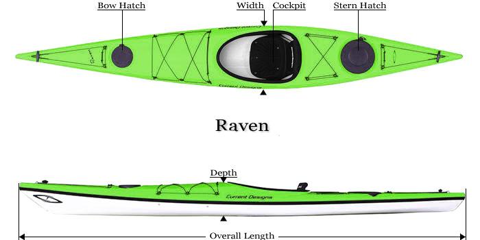 Image result for current designs raven